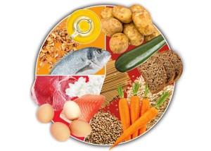 zdrowe jedzenie